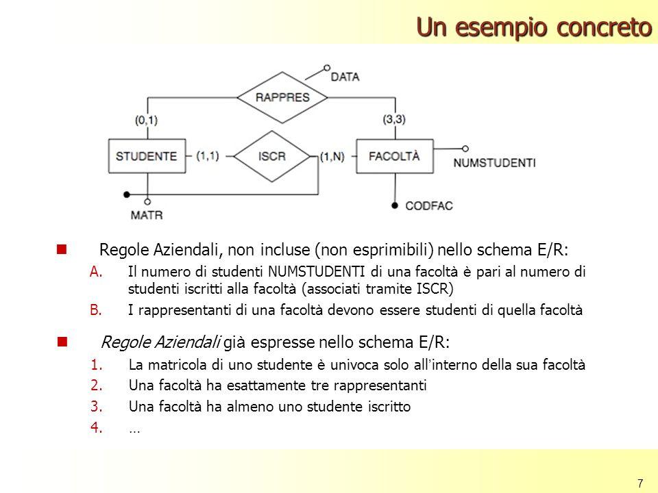 Un esempio concreto Regole Aziendali, non incluse (non esprimibili) nello schema E/R: