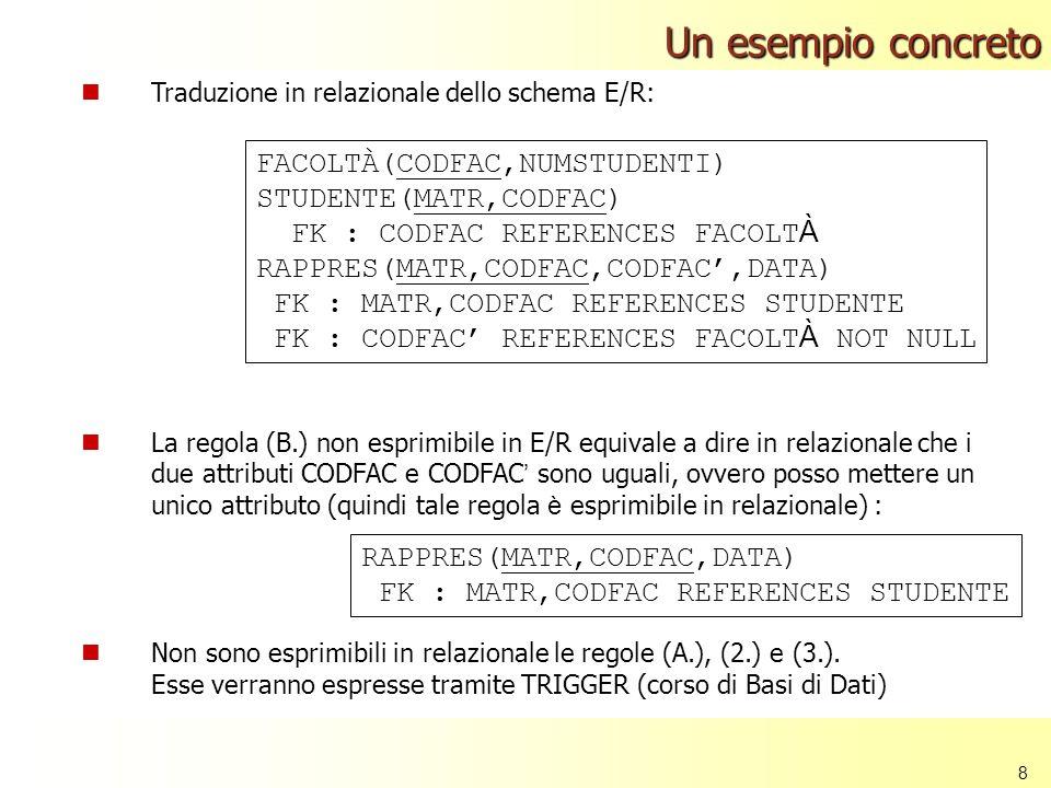 Un esempio concreto FACOLTÀ(CODFAC,NUMSTUDENTI) STUDENTE(MATR,CODFAC)