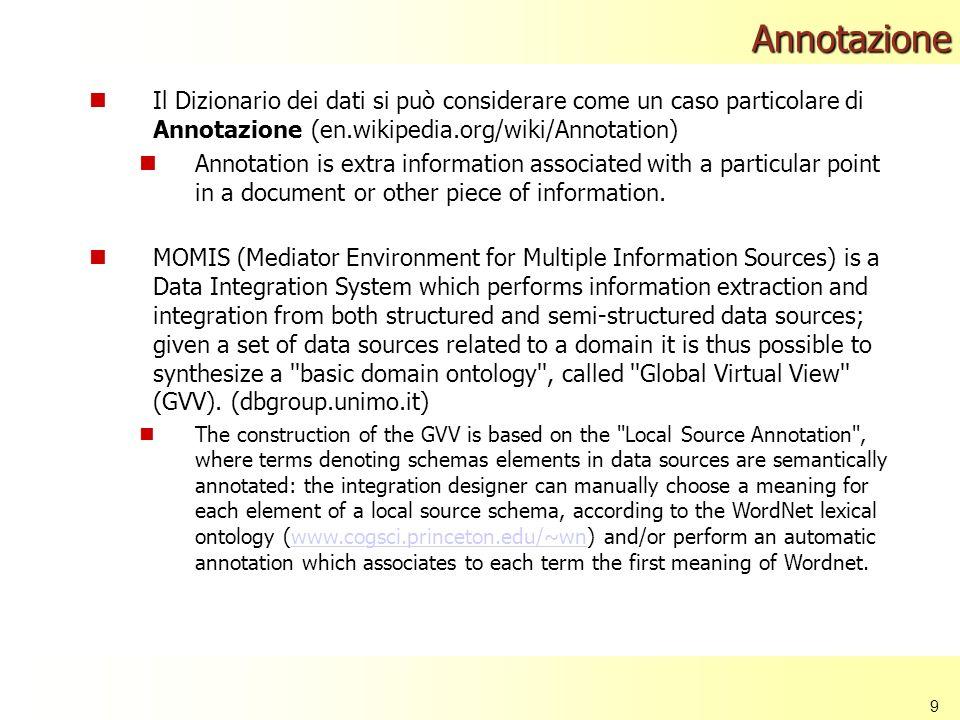 Annotazione Il Dizionario dei dati si può considerare come un caso particolare di Annotazione (en.wikipedia.org/wiki/Annotation)