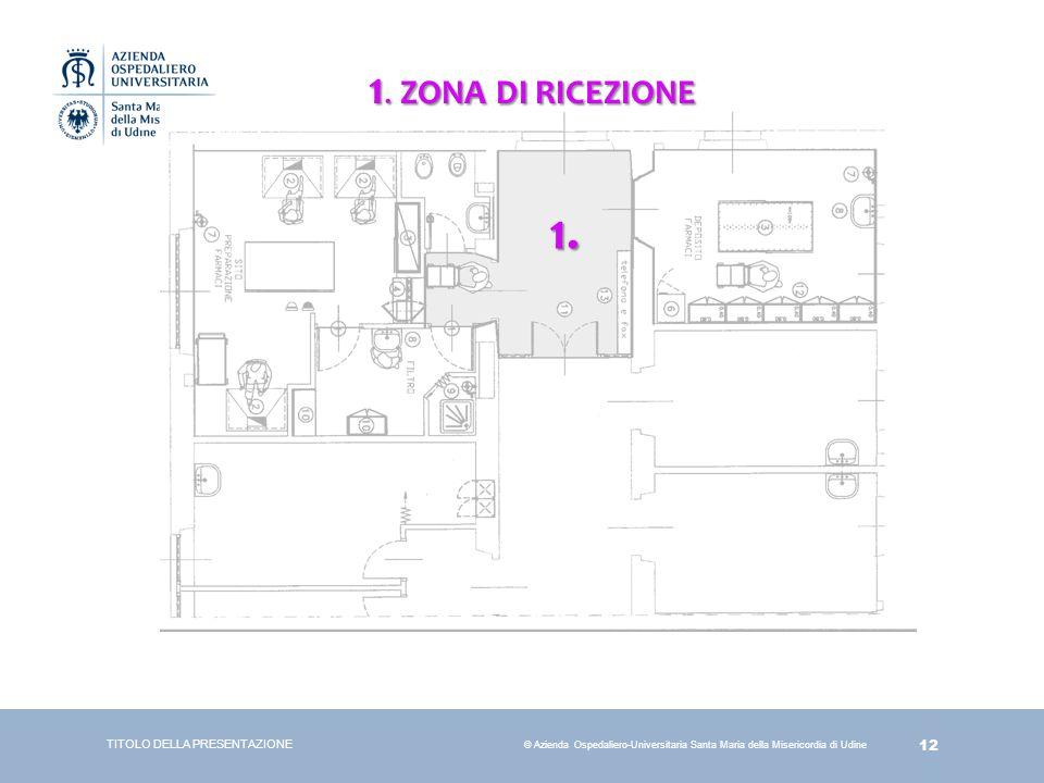 1. ZONA DI RICEZIONE 1. TITOLO DELLA PRESENTAZIONE