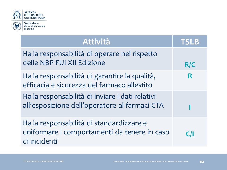 Attività TSLB. Ha la responsabilità di operare nel rispetto delle NBP FUI XII Edizione. R/C.