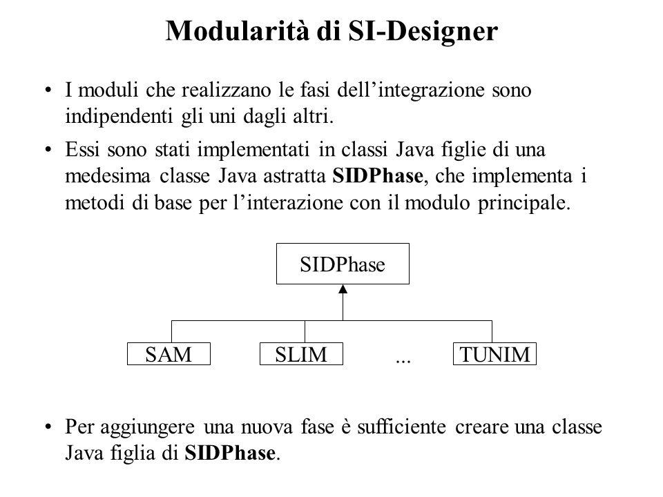 Modularità di SI-Designer