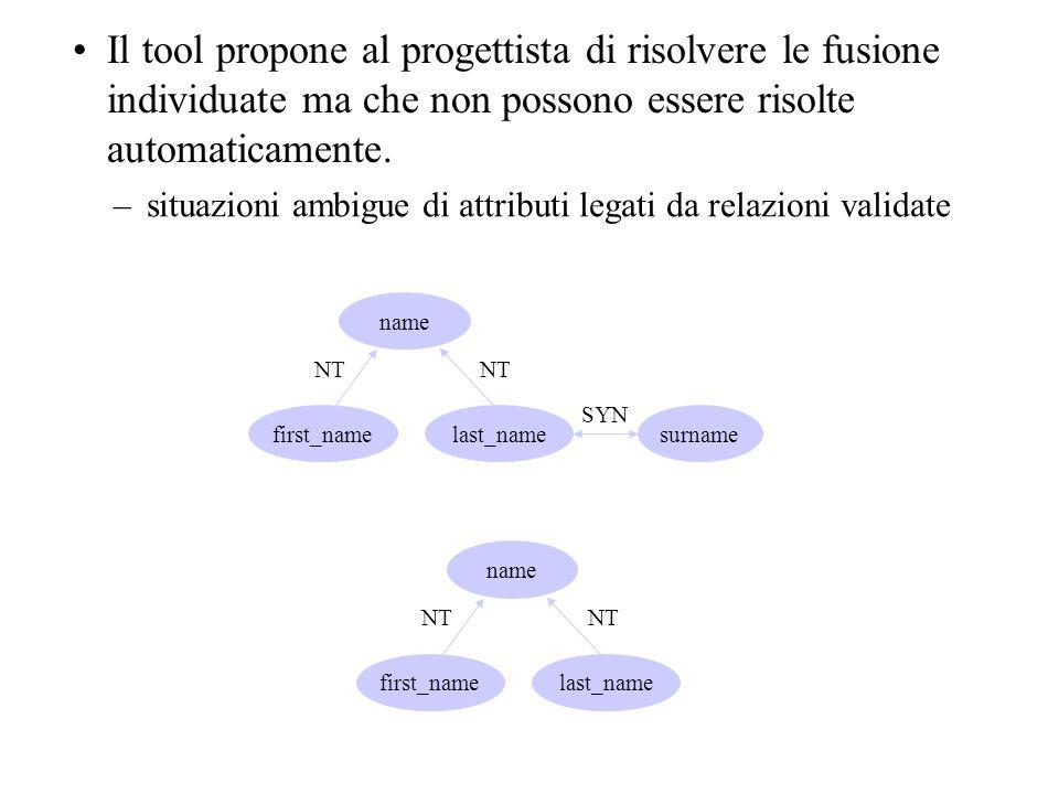 Il tool propone al progettista di risolvere le fusione individuate ma che non possono essere risolte automaticamente.