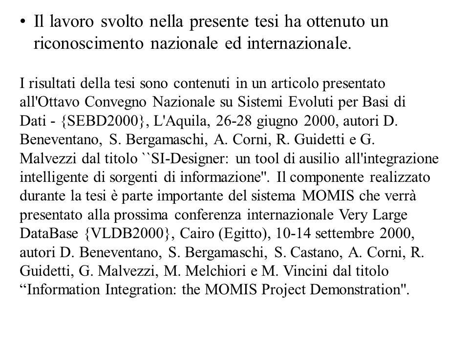 Il lavoro svolto nella presente tesi ha ottenuto un riconoscimento nazionale ed internazionale.