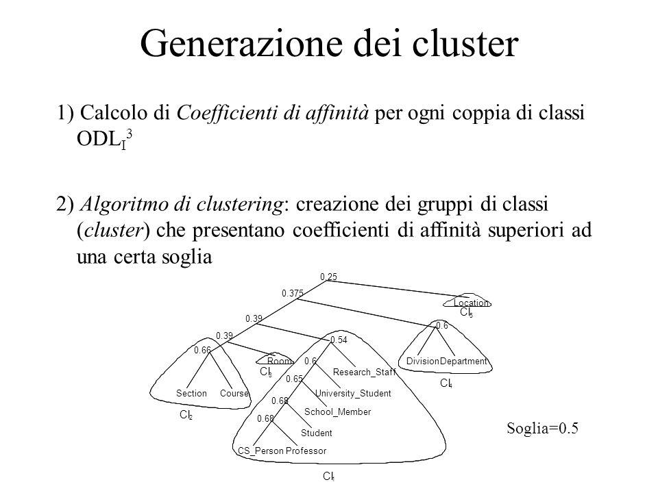 Generazione dei cluster