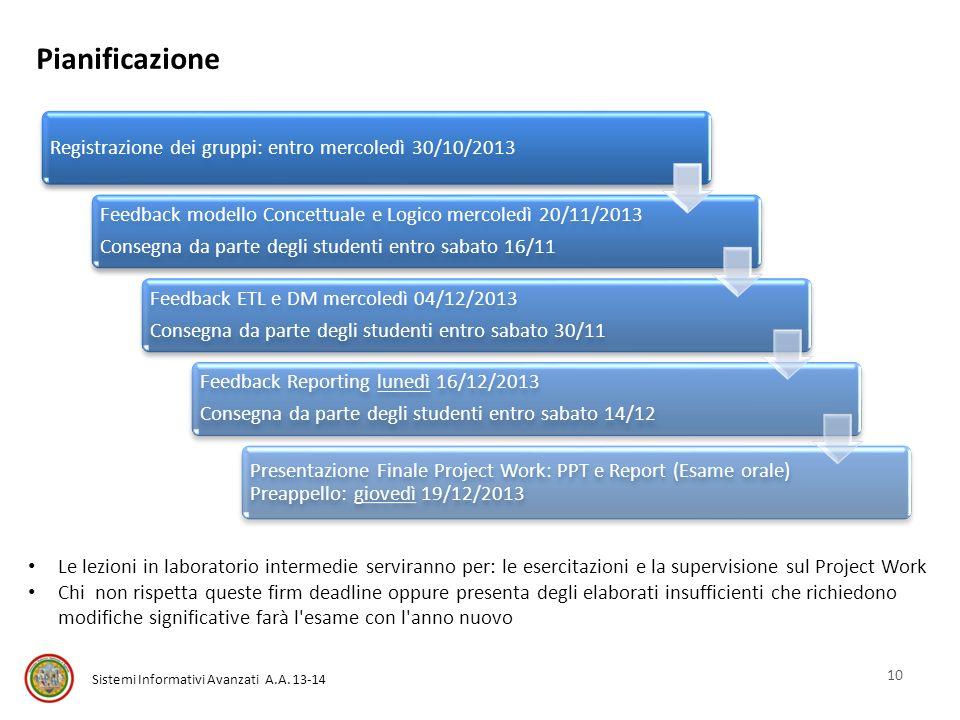 Pianificazione Registrazione dei gruppi: entro mercoledì 30/10/2013