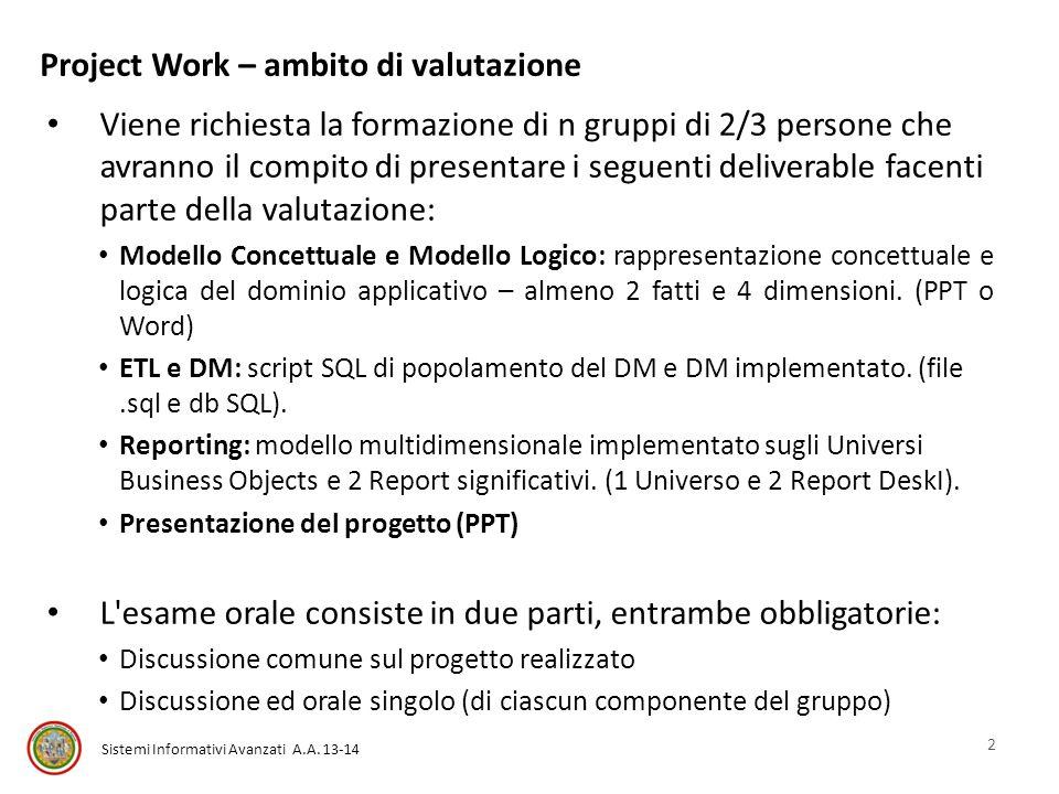 Project Work – ambito di valutazione
