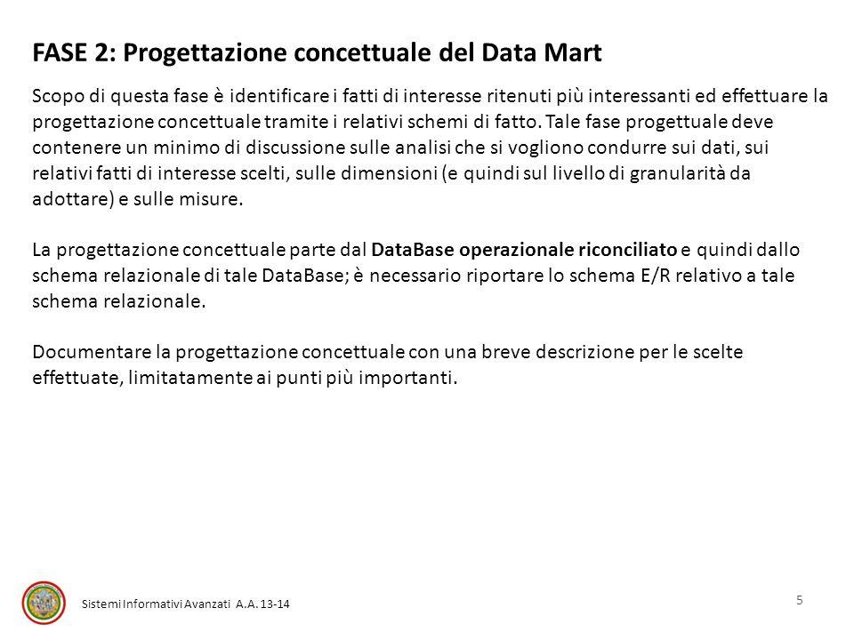 FASE 2: Progettazione concettuale del Data Mart