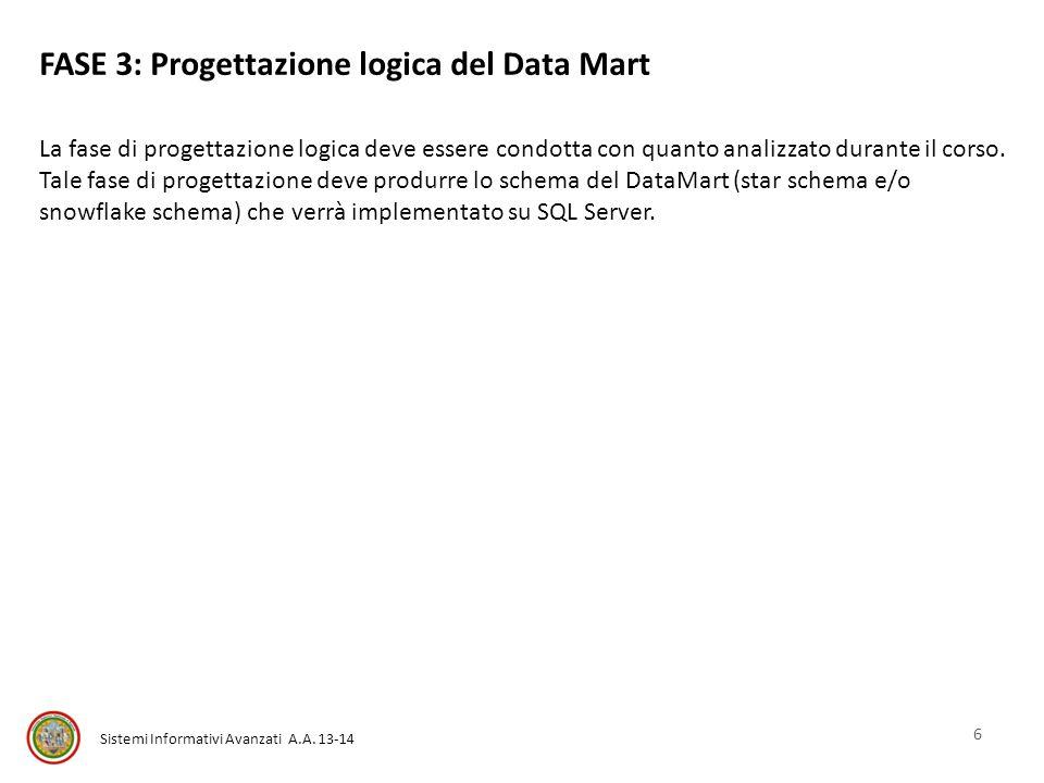 FASE 3: Progettazione logica del Data Mart
