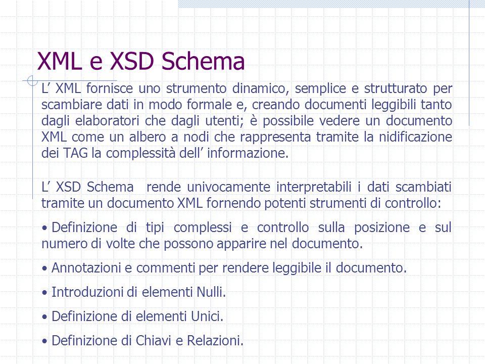 XML e XSD Schema