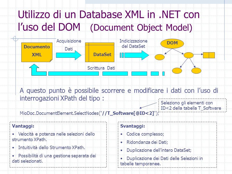 Indicizzazione del DataSet