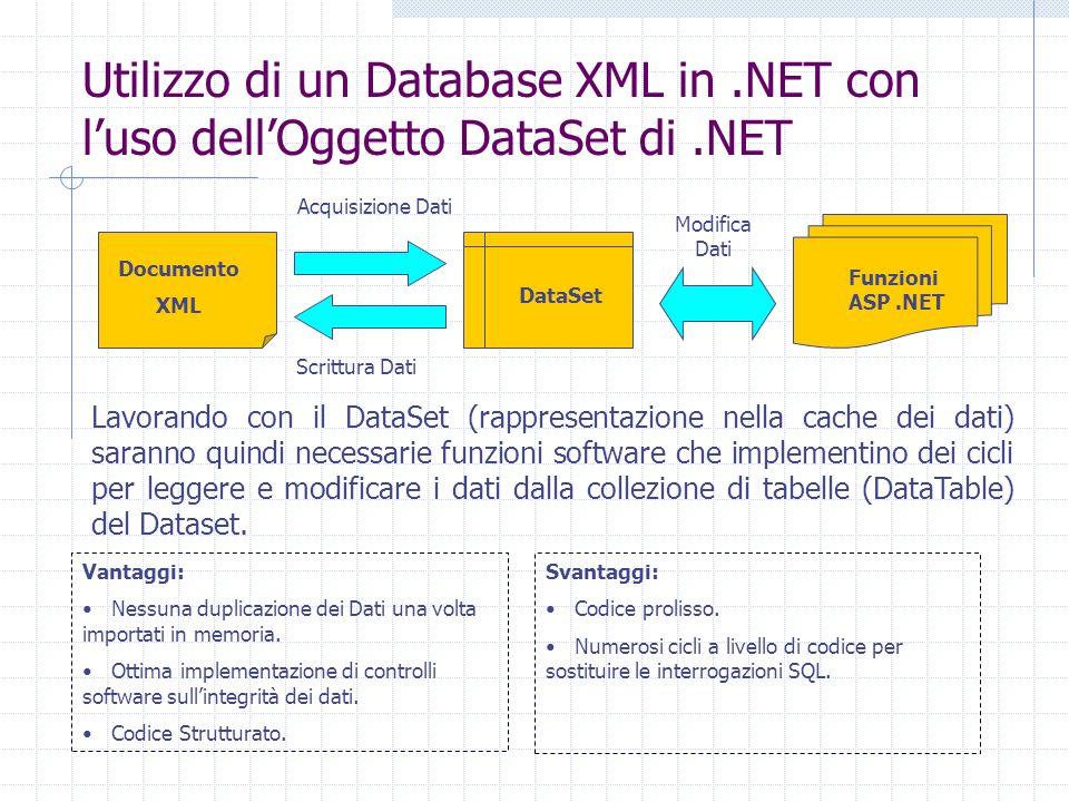 Utilizzo di un Database XML in. NET con l'uso dell'Oggetto DataSet di
