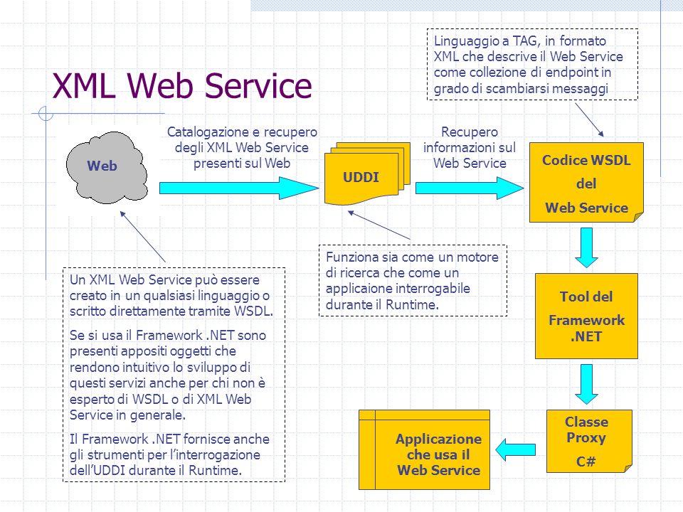 Applicazione che usa il Web Service