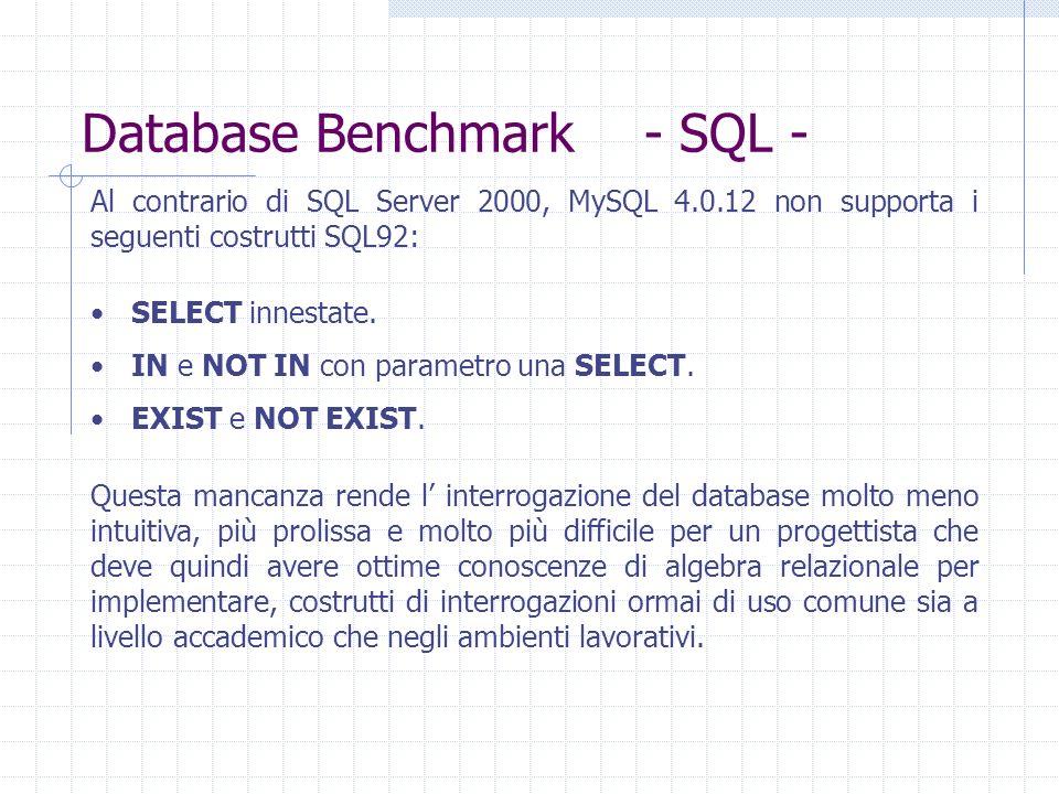 Database Benchmark - SQL -