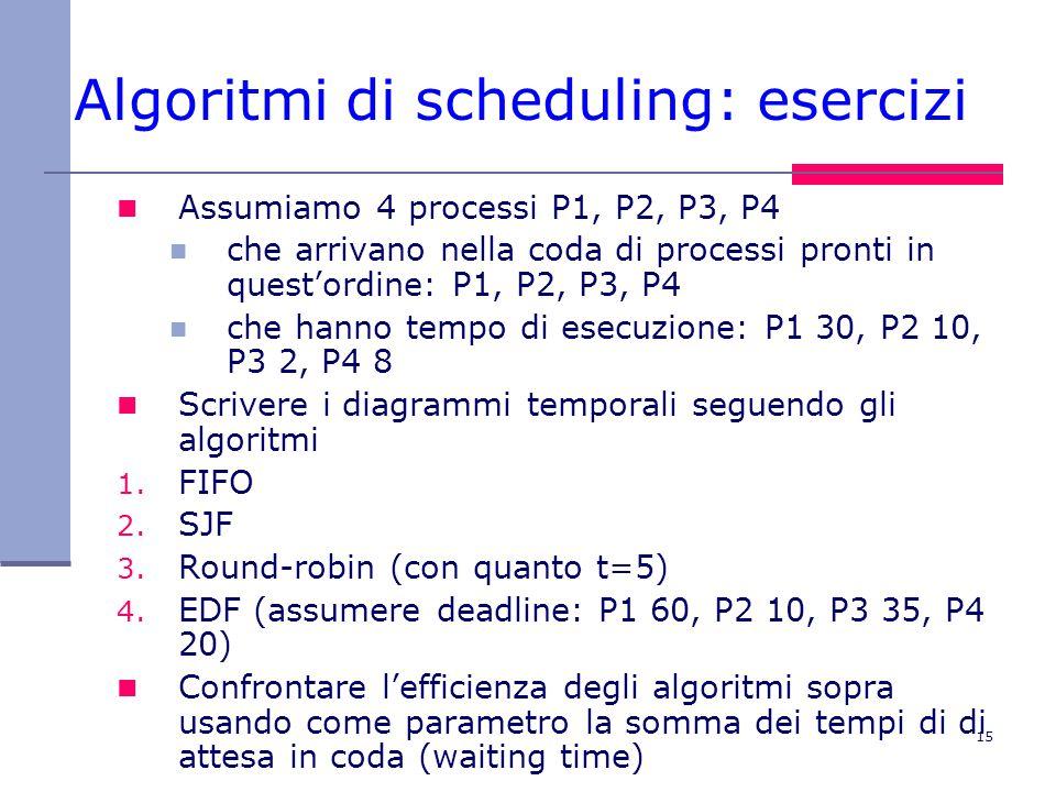 Algoritmi di scheduling: esercizi
