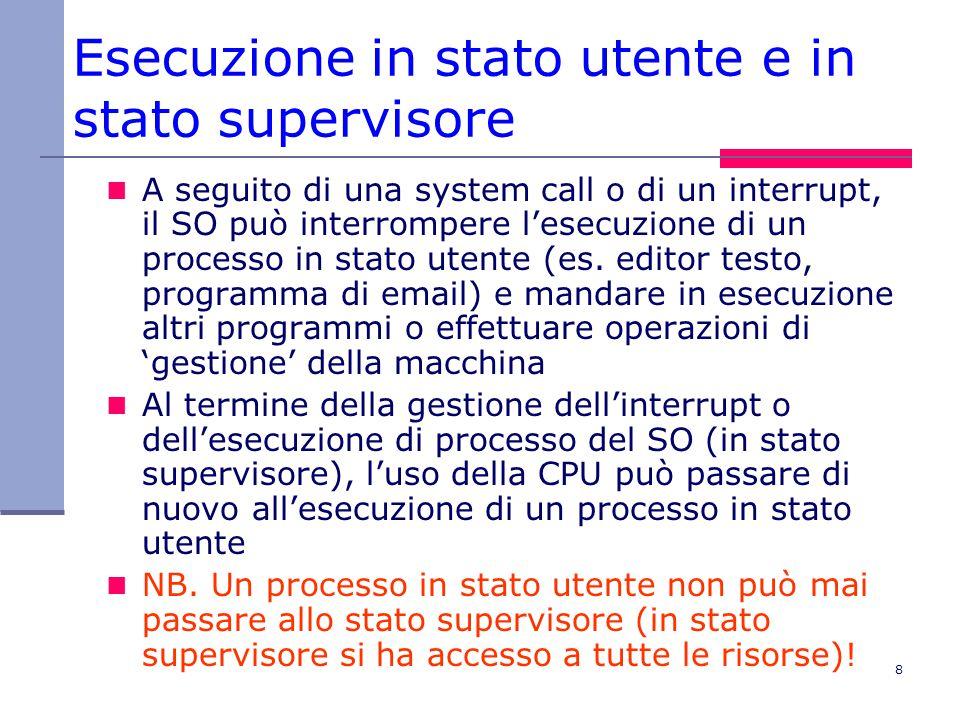 Esecuzione in stato utente e in stato supervisore