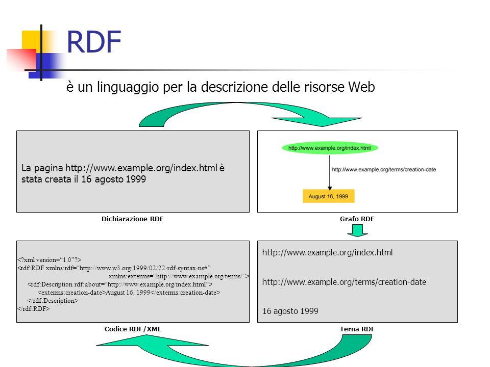 RDF è un linguaggio per la descrizione delle risorse Web