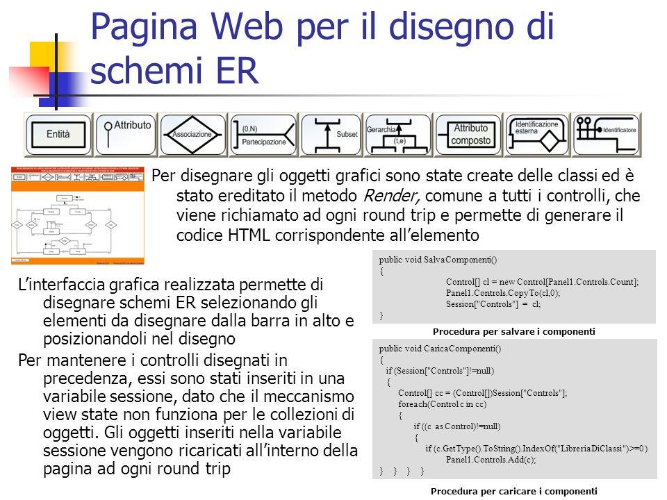 Pagina Web per il disegno di schemi ER