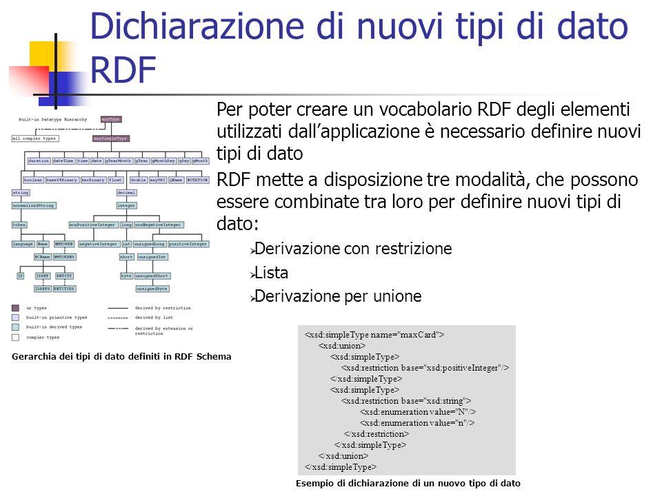 Dichiarazione di nuovi tipi di dato RDF