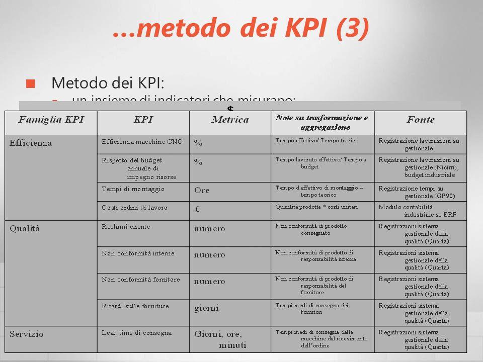 …metodo dei KPI (3) Metodo dei KPI: