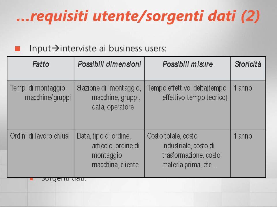 …requisiti utente/sorgenti dati (2)
