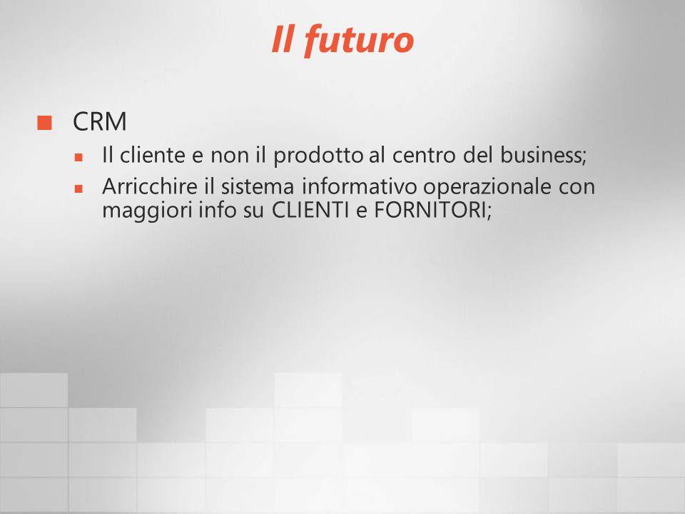 Il futuro CRM Il cliente e non il prodotto al centro del business;