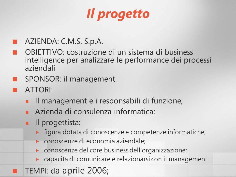 Il progetto AZIENDA: C.M.S. S.p.A.