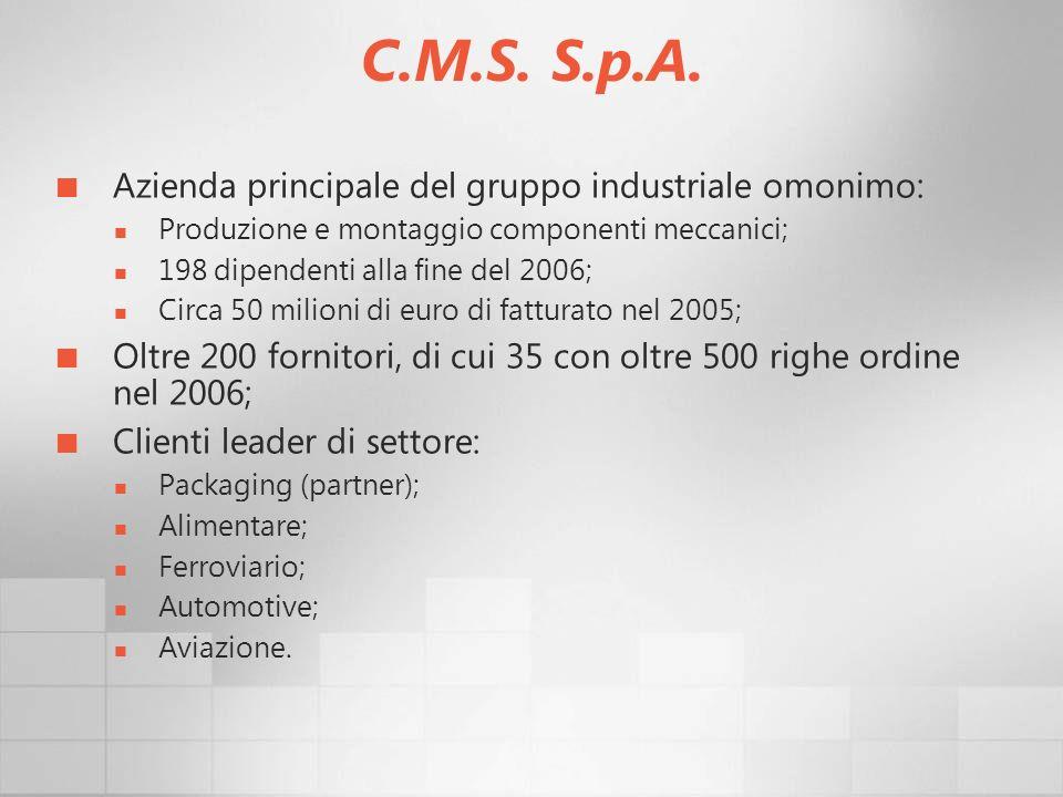 C.M.S. S.p.A. Azienda principale del gruppo industriale omonimo: