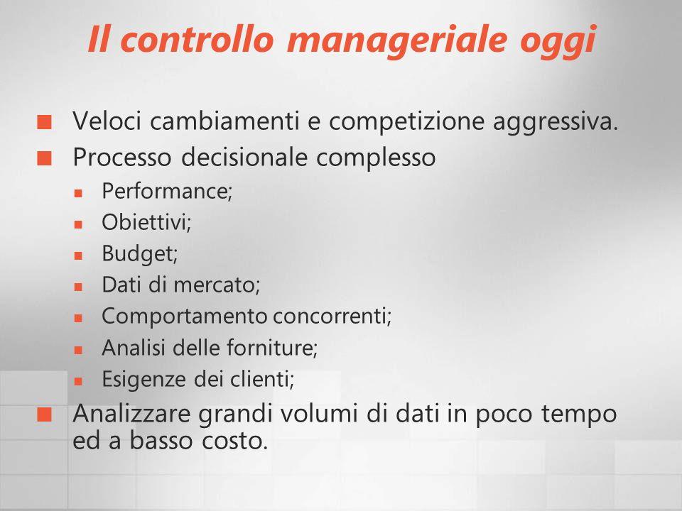 Il controllo manageriale oggi