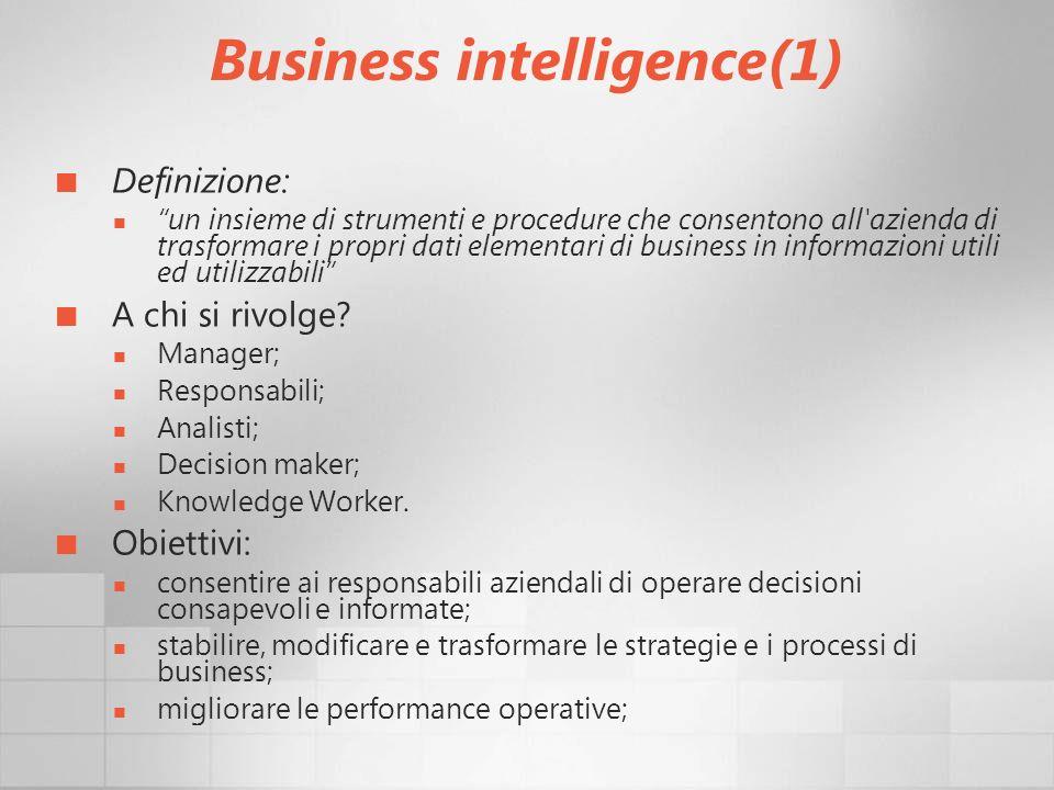 Business intelligence(1)