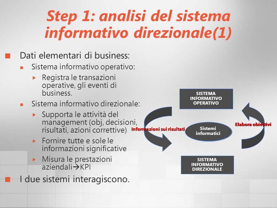 Step 1: analisi del sistema informativo direzionale(1)