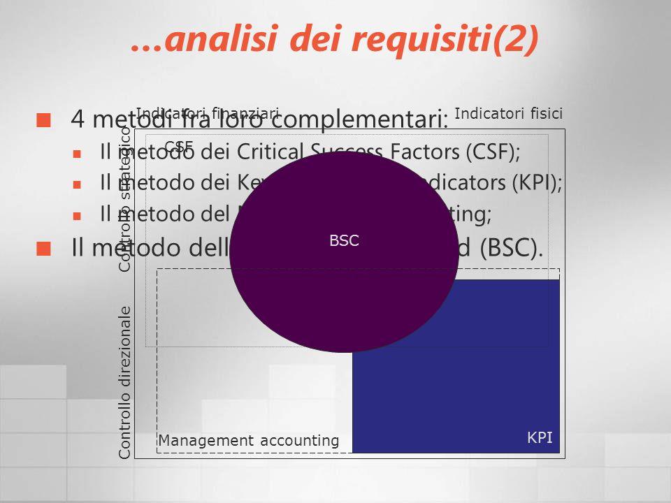 …analisi dei requisiti(2)