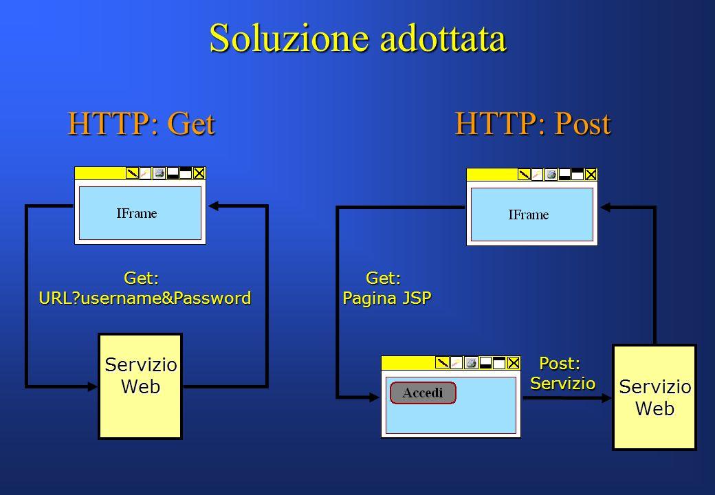 URL username&Password