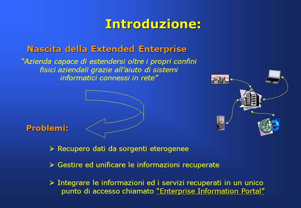 Nascita della Extended Enterprise