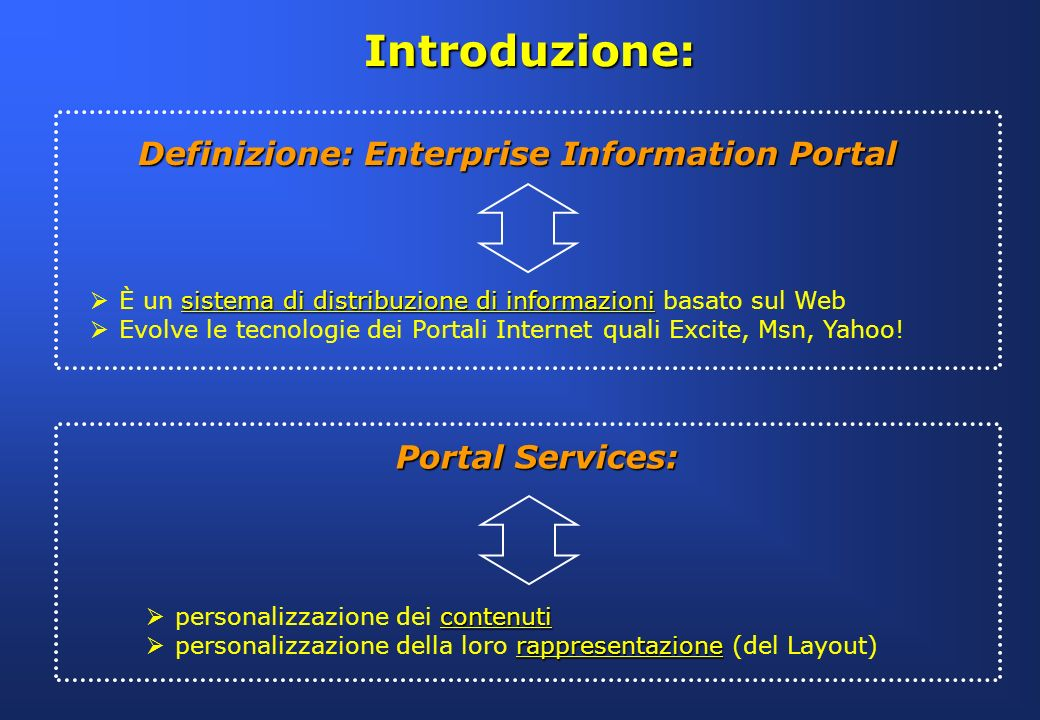 Definizione: Enterprise Information Portal