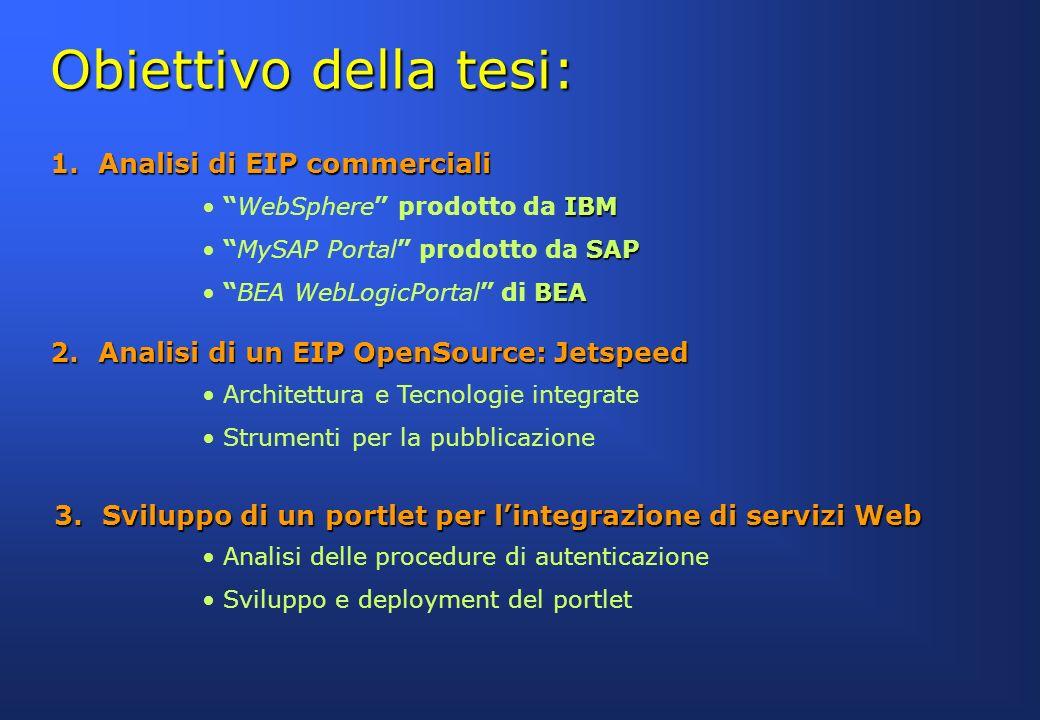 Obiettivo della tesi: 1. Analisi di EIP commerciali