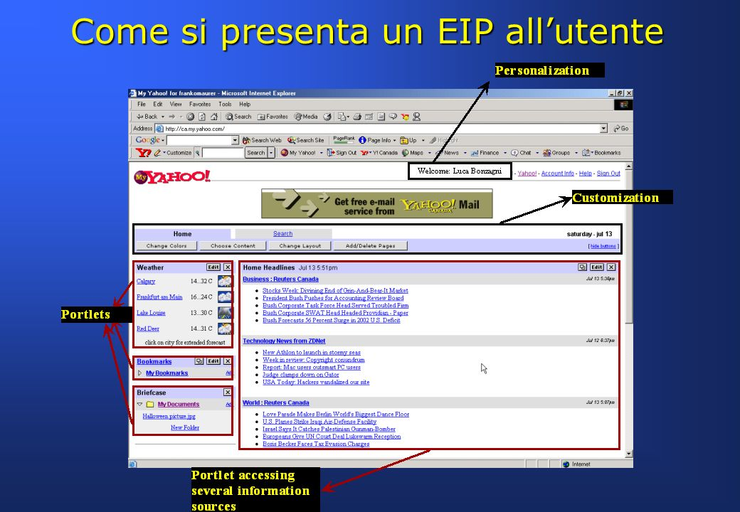 Come si presenta un EIP all'utente