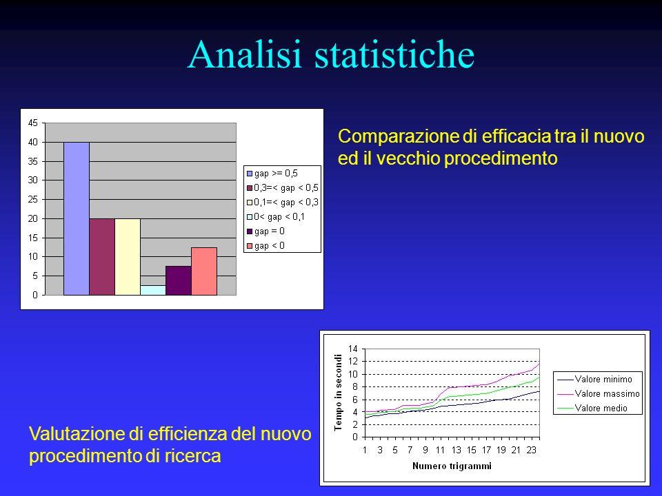 Analisi statistiche Comparazione di efficacia tra il nuovo ed il vecchio procedimento.