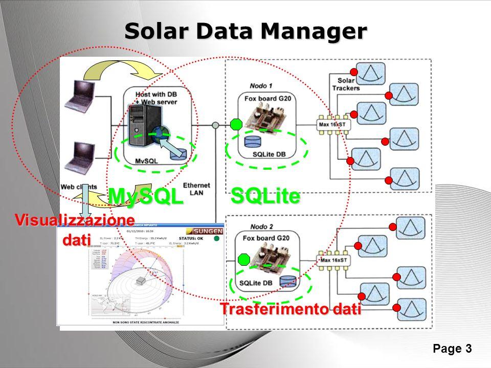 Solar Data Manager MySQL SQLite Visualizzazione dati