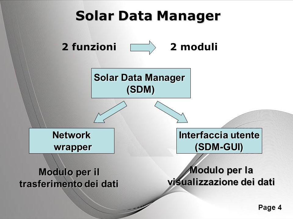 Solar Data Manager 2 funzioni 2 moduli Solar Data Manager (SDM)