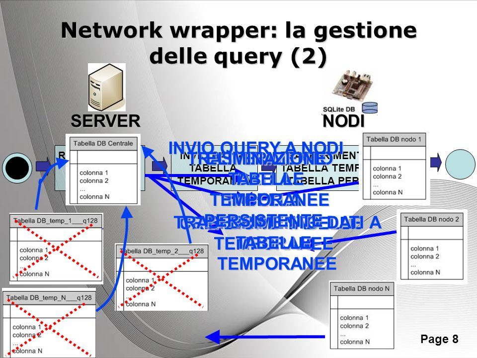 Network wrapper: la gestione delle query (2)