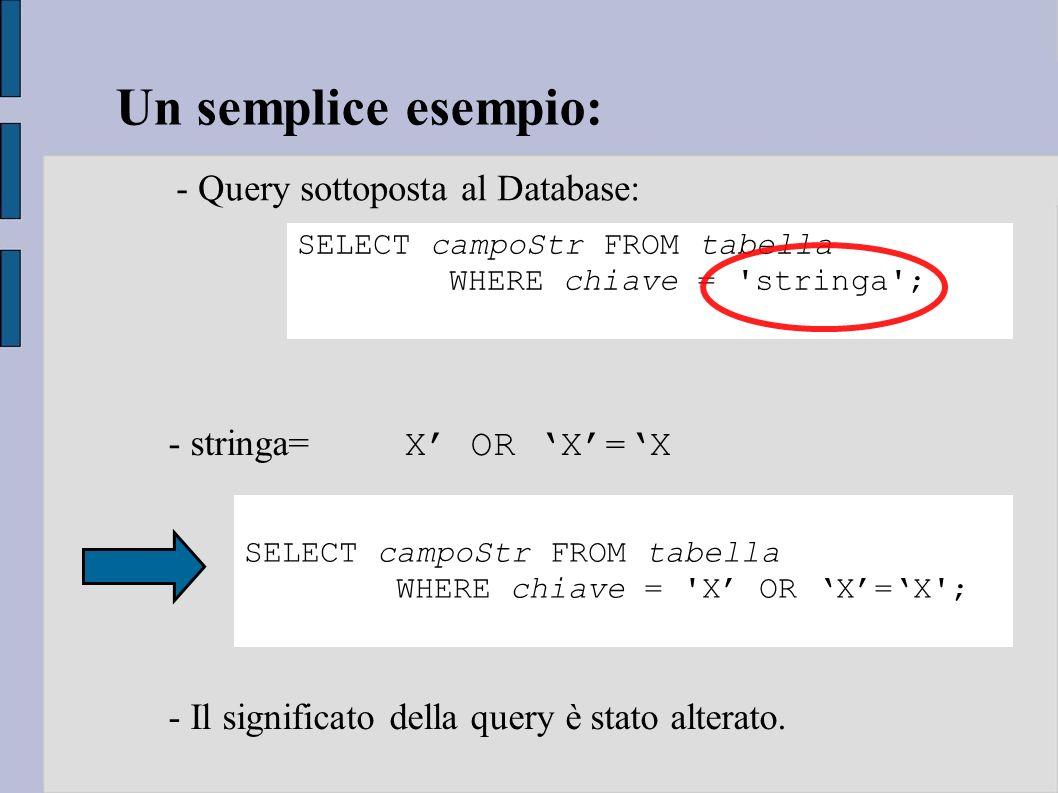 Un semplice esempio: - Query sottoposta al Database:
