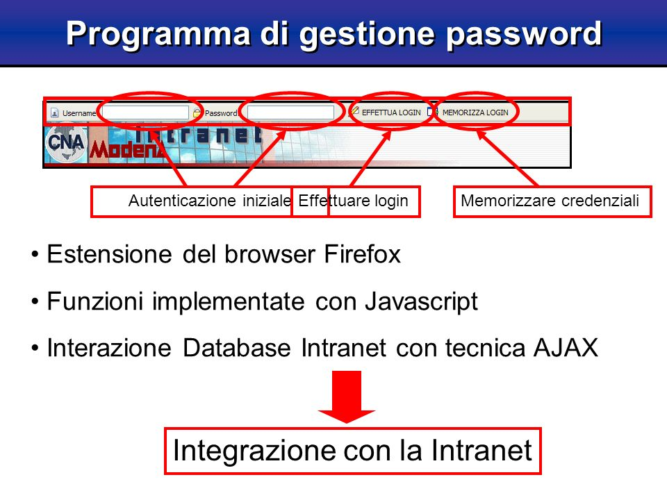 Programma di gestione password