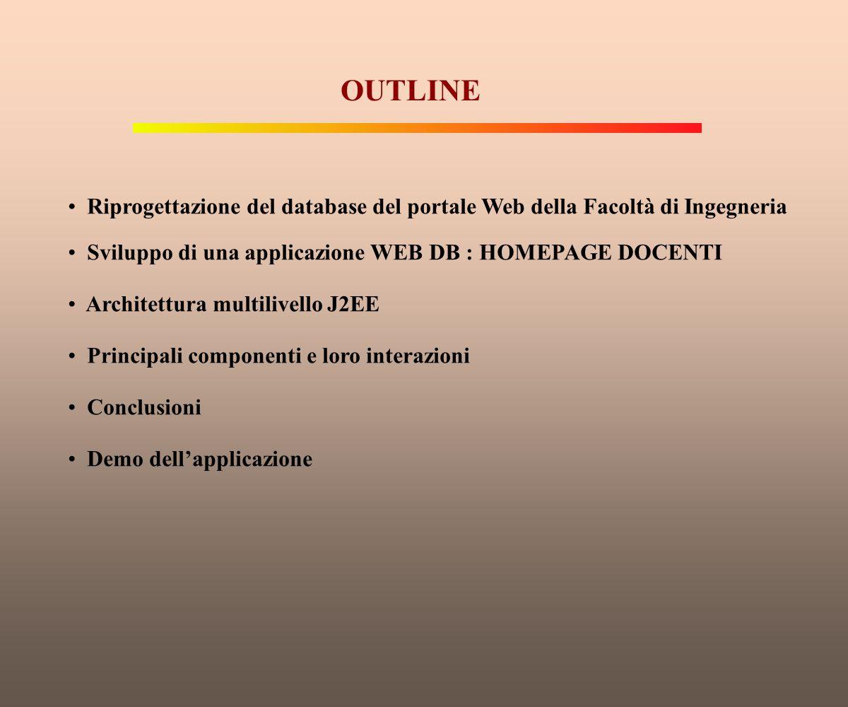 OUTLINE Riprogettazione del database del portale Web della Facoltà di Ingegneria. Sviluppo di una applicazione WEB DB : HOMEPAGE DOCENTI.