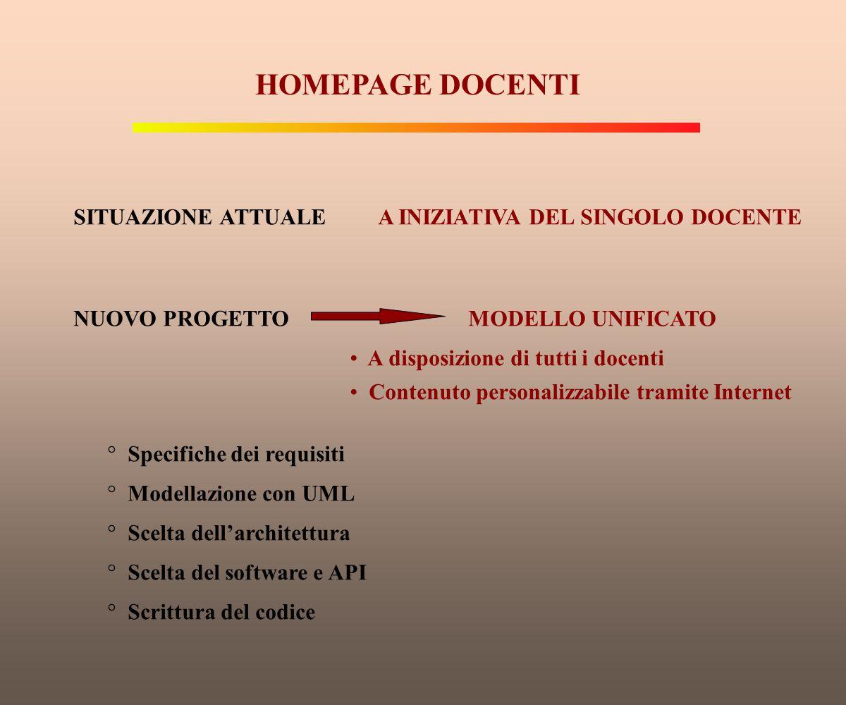 HOMEPAGE DOCENTI SITUAZIONE ATTUALE A INIZIATIVA DEL SINGOLO DOCENTE