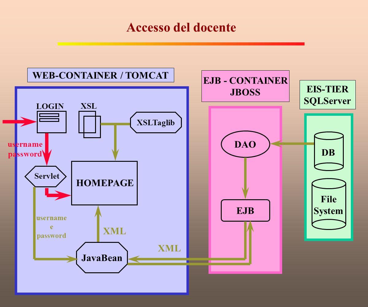 WEB-CONTAINER / TOMCAT