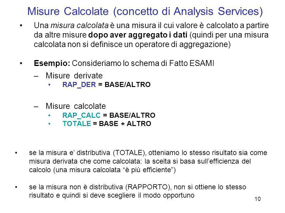 Misure Calcolate (concetto di Analysis Services)