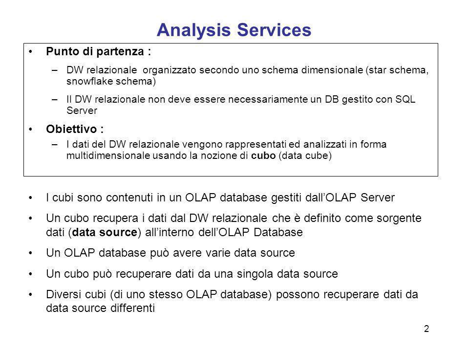 Analysis Services Punto di partenza : Obiettivo :