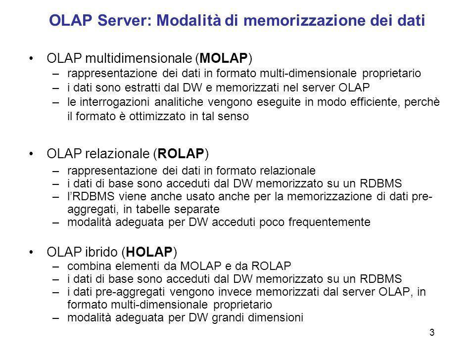 OLAP Server: Modalità di memorizzazione dei dati