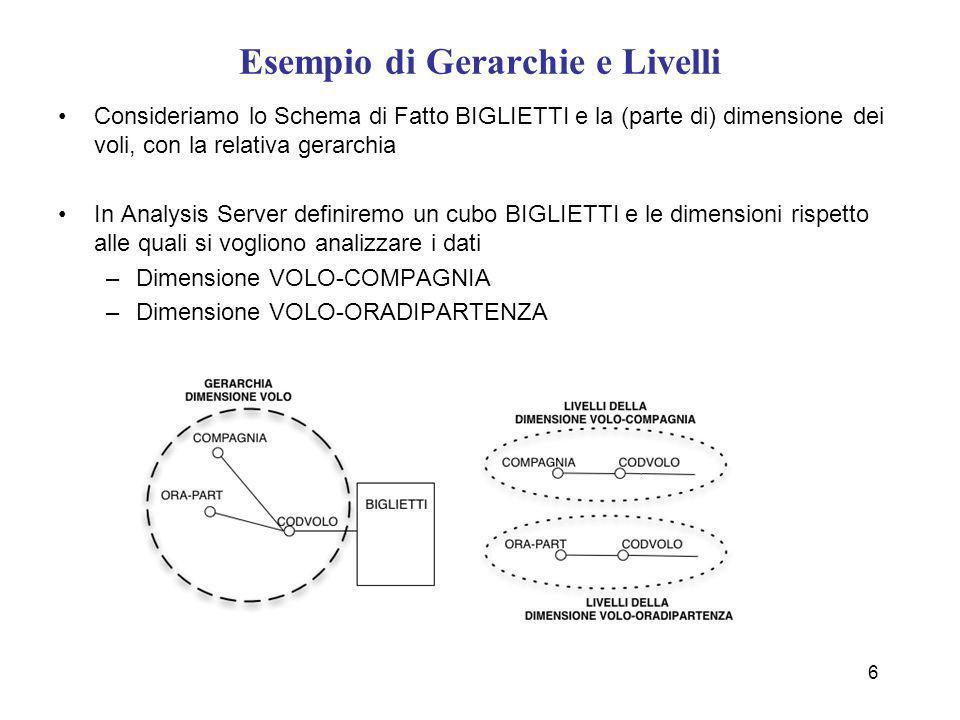 Esempio di Gerarchie e Livelli